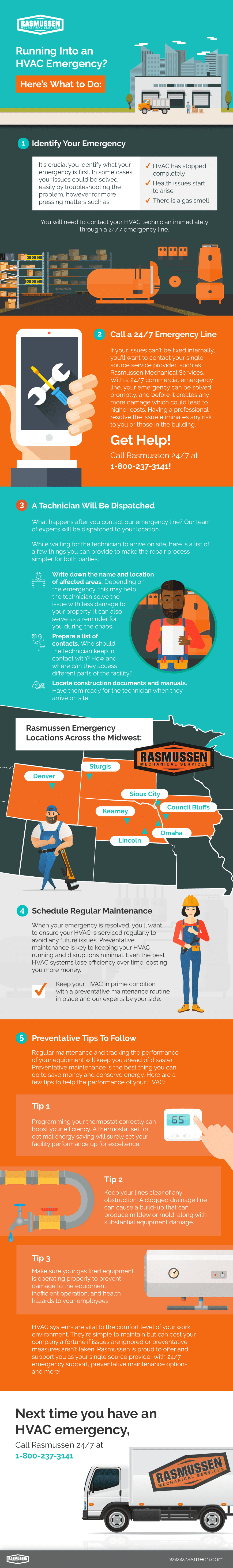 HVAC Infographic | Rasmussen Mechanical Services