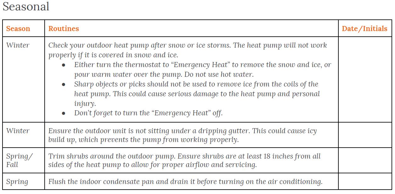 Seasonal maintenance checklist for how to maintain a heat pump.