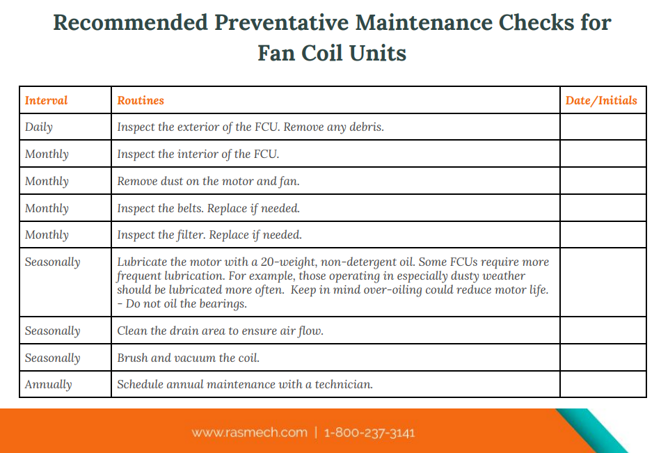 Checklist for Recommended Fan Coil Units Maintenance Checks And Service